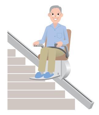 Studie / Test von Treppenliften